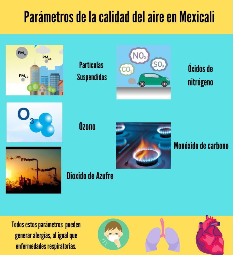 Factores de la contaminación ambiental